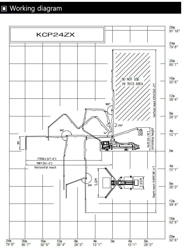 24m concrete pump working diagram