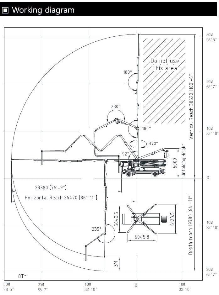 31m concrete pump working diagram