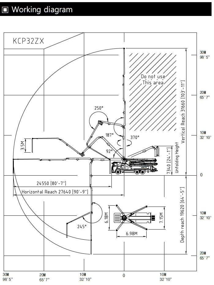 32m concrete pump working diagram