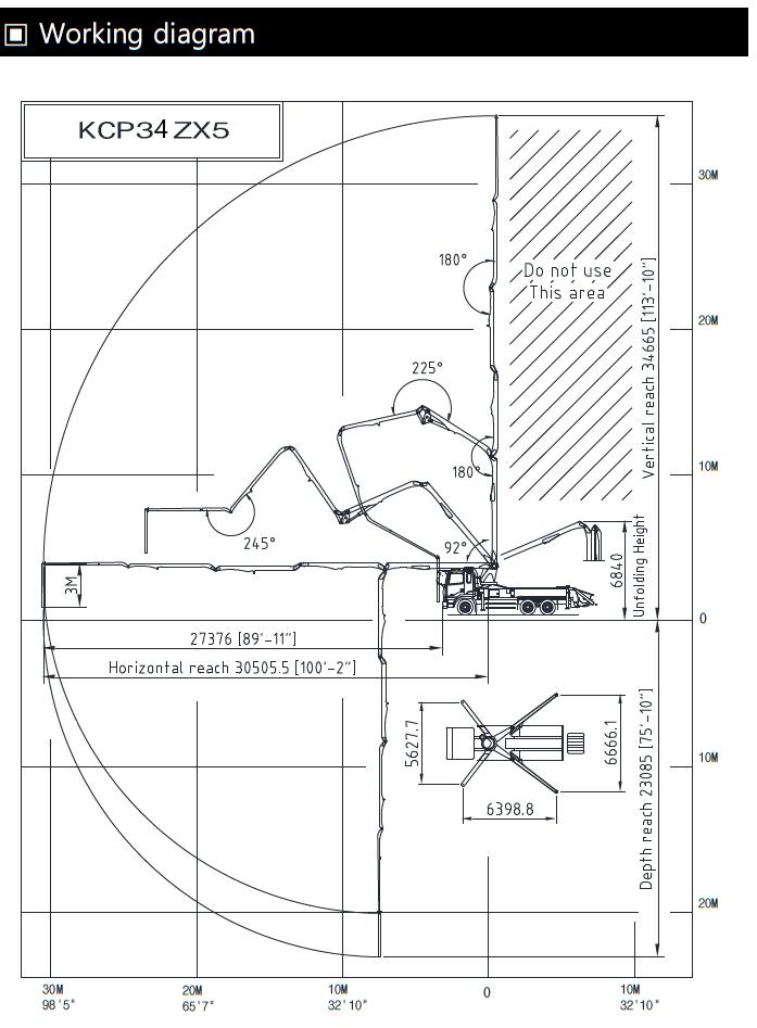 34m concrete pump working diagram