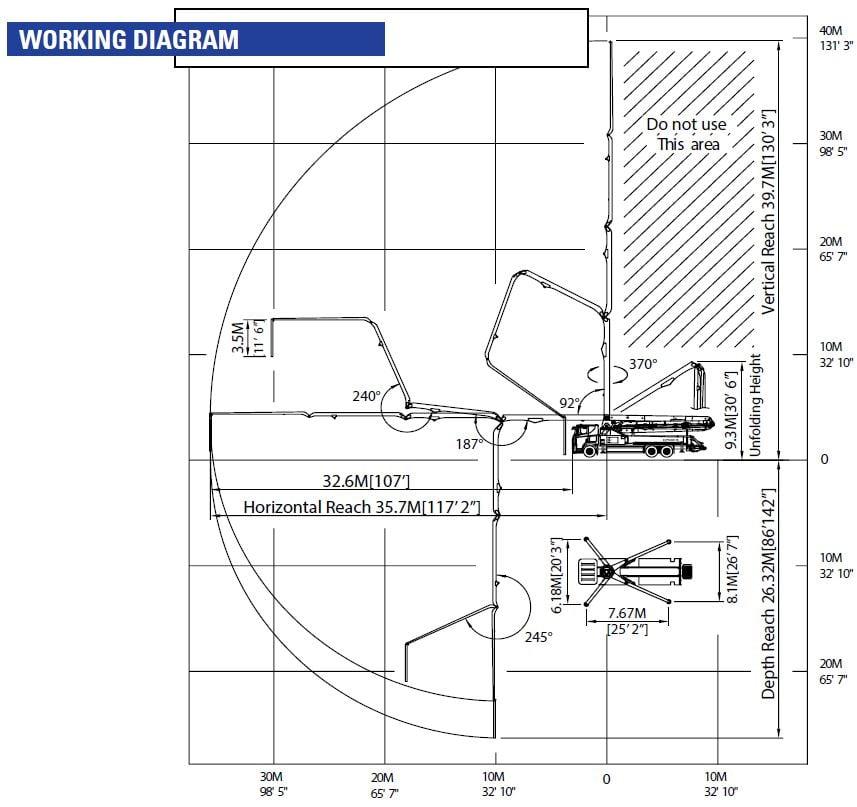 40m concrete pump working diagram