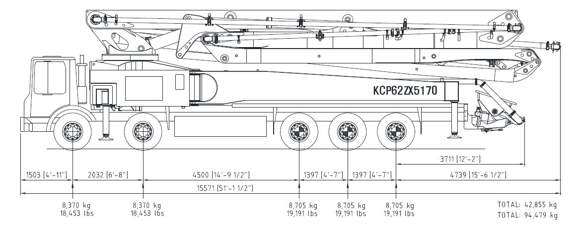 62-meter KCP Concrete Pump specs