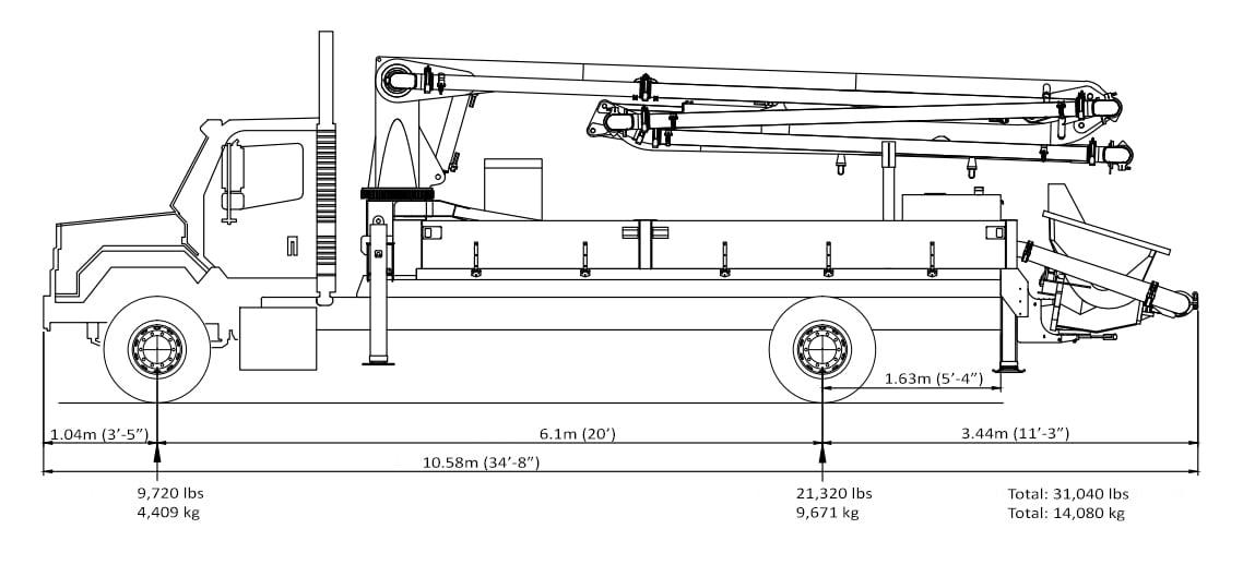 20m concrete pump specs