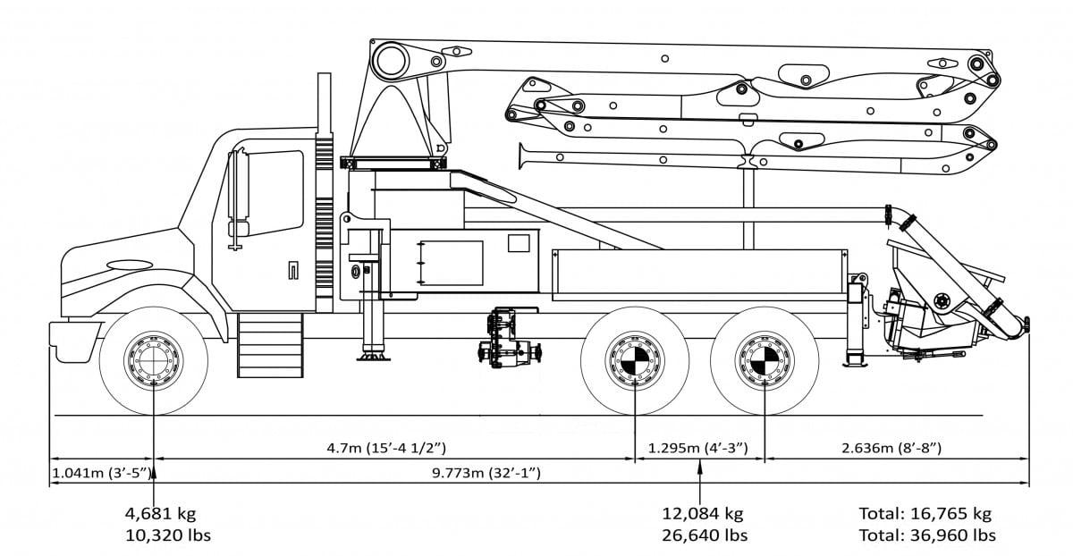 24m concrete pump specs