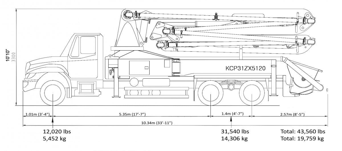 31m concrete pump specs