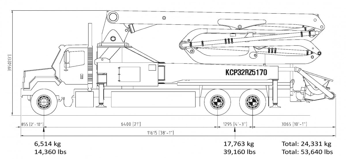 32m 5-section concrete pump specs