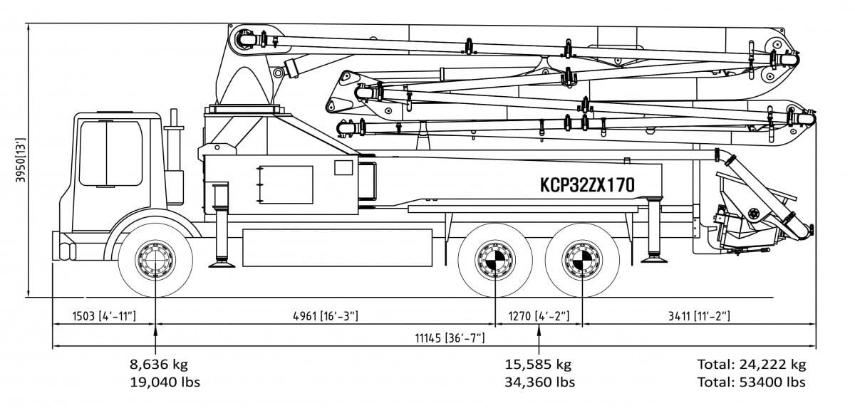 32m concrete pump specs