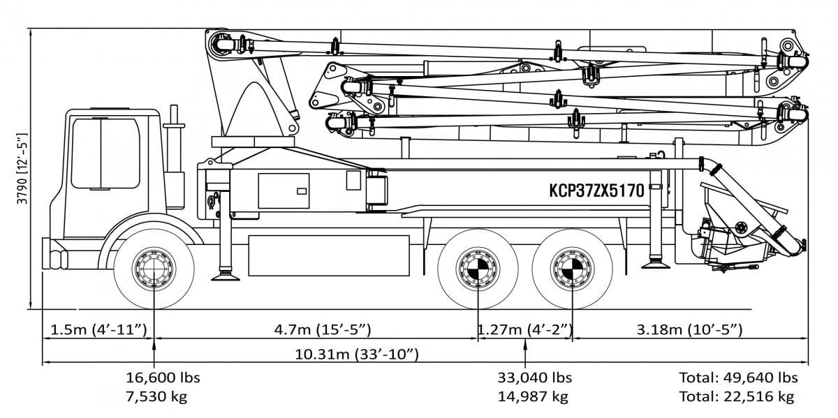 37m 5-section concrete pump specs