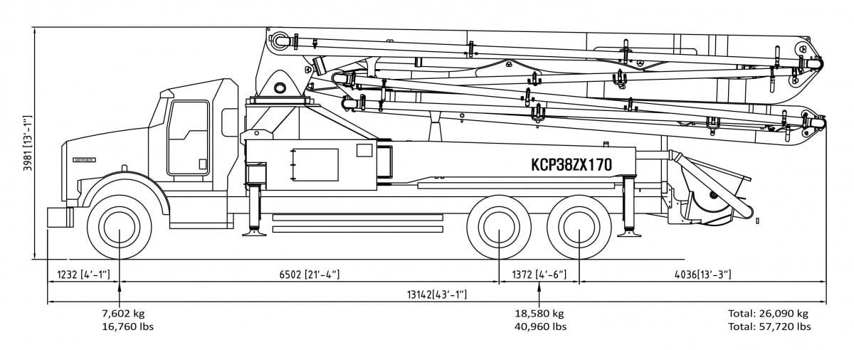 38m concrete pump specs