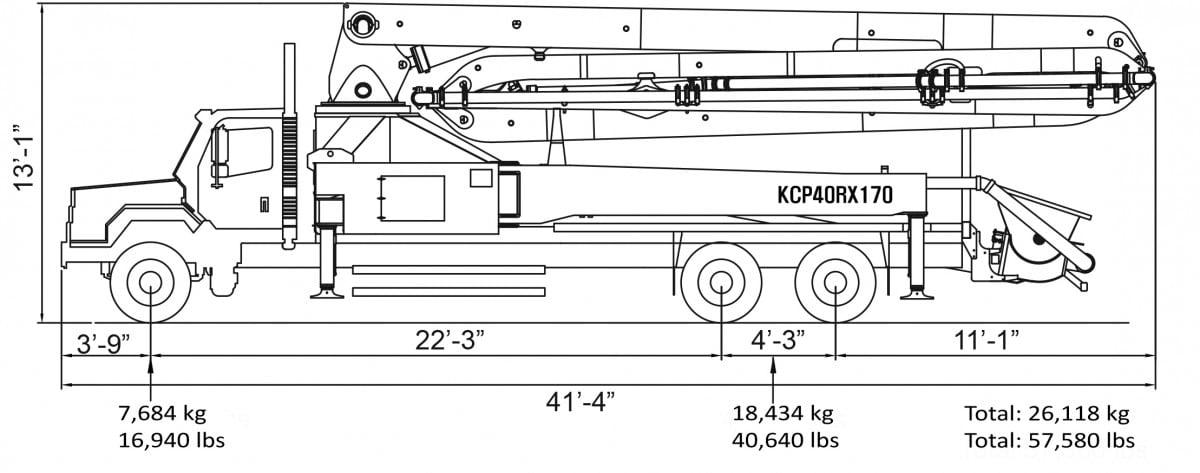 40m concrete pump specs