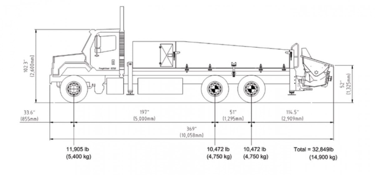 KML 1714 concrete pump